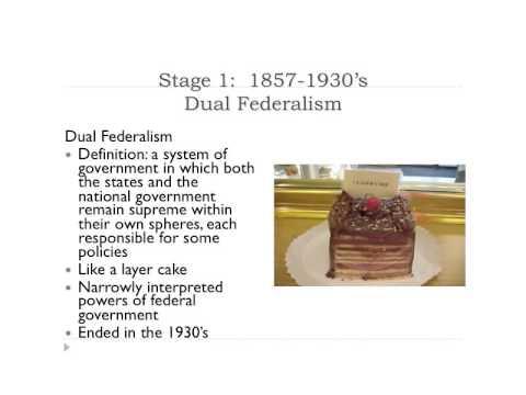 Federalism Lesson 4 (Evolution of Federalism)