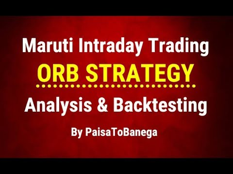 Maruti   Intraday Trading  - ORB Strategy Analysis and Backtesting by Paisa To Banega