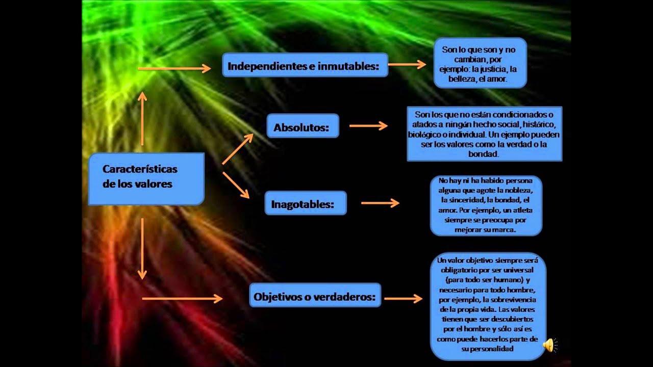 Image Result For Smartphone Y Sus Caracteristicas