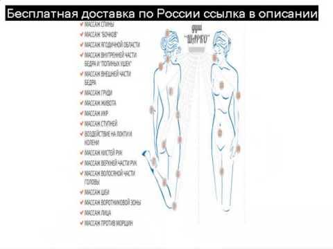 Болит справа под ребрами сзади со спины