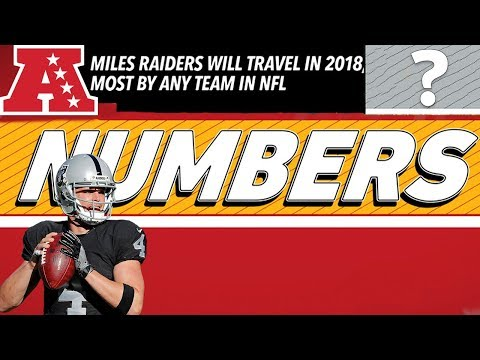 Every AFC Team's Numbers to Know Heading into the 2018 Season | NFL