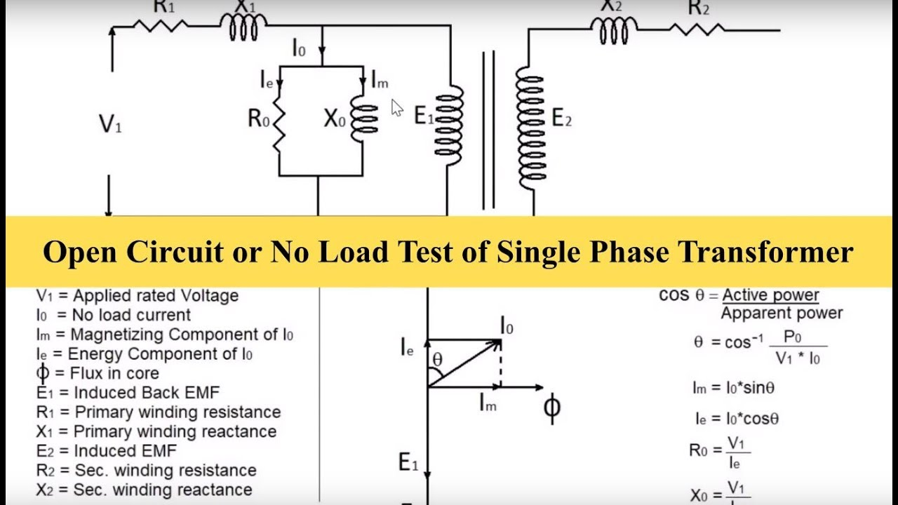 Open Circuit or No Load Test of Transformer