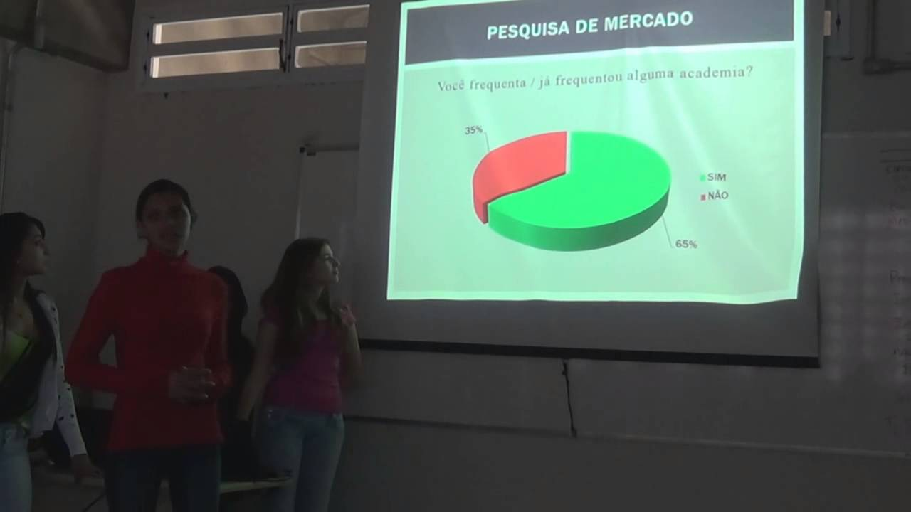 Curso de Comércio ETEC Jaraguá - Academia - 2º Sem 2014