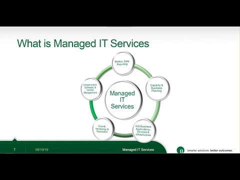Key Benefits and Considerations for Managed IT Services