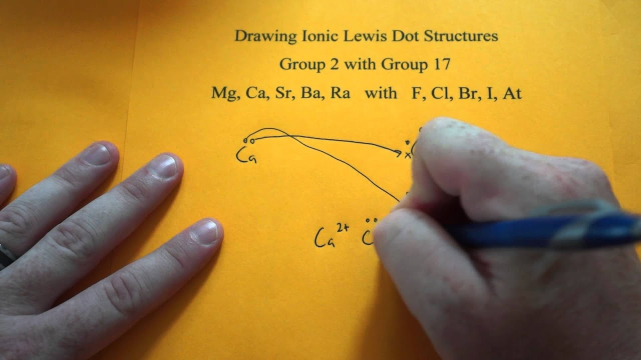 Drawing ionic lewis dot structures group 2 and 17 youtube drawing ionic lewis dot structures group 2 and 17 pooptronica