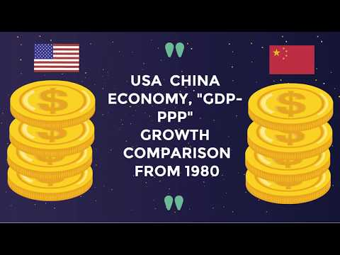 US vs CHINA Economy Growth Comparison GDP PPP  from 1980-USA vs CHINA Economy Comparison 2017-2018