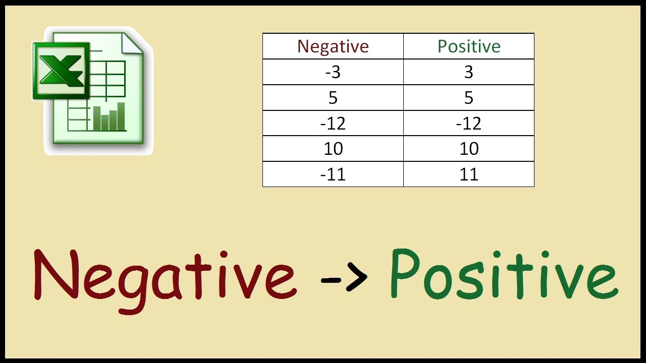 How to make an excel column negative - How To Change Negative Numbers To Positive In Excel