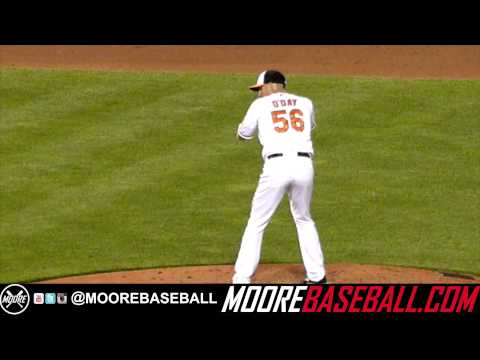 Darren O'Day Slow Motion Pitching Mechanics