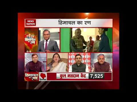 Himachal Ka Rann: 75% voting recorded in Himachal Pradesh for 68-seat Assembly