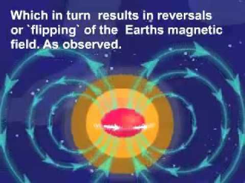 Earths magnetic field.mp4