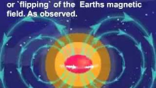 Earths magnetic field.mp4