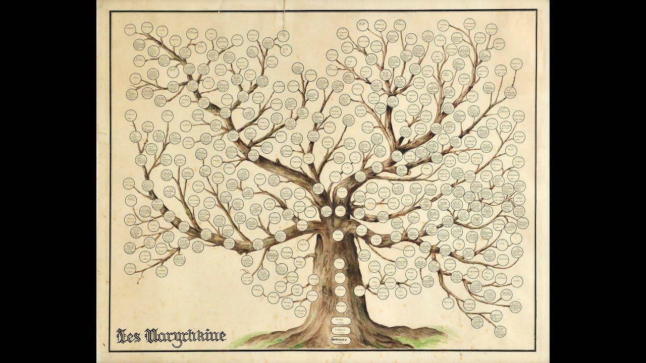 Alberi Genealogici Online - MyHeritage