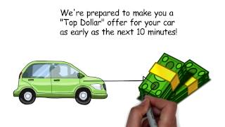 Sell Your Used Car Easy & Fast!
