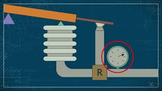 Three Basic Mechanisms for Pneumatic Controllers