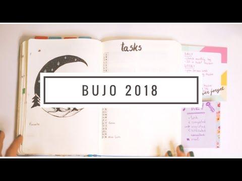 Organizarea agendei 2018 » Bullet Journal