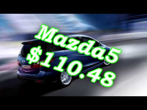 "SPEED ""Top 10 Cheapest Cars to Insure"" (EP 2) 12-14-2012"