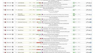 MANNY PACQUIAO BOXREC COMPLETE UNBIASED, 100% FACTUAL BOXING RESUME