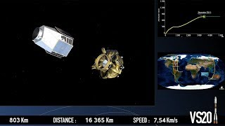 CSO-1 satellite deployment