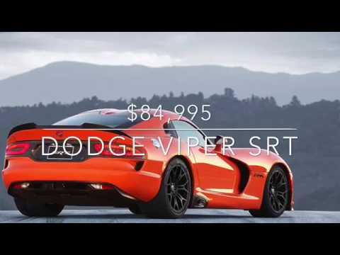 Best Supercars Under Youtube