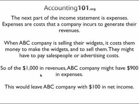 Income Statement Example - Youtube