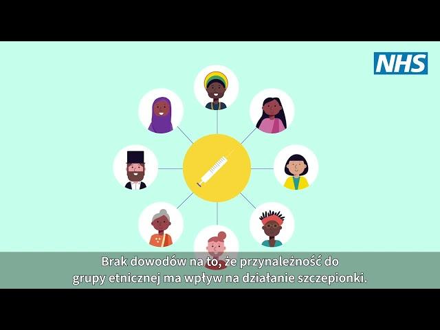 2021 04 09 Vaccine Disinfo Tested Polish