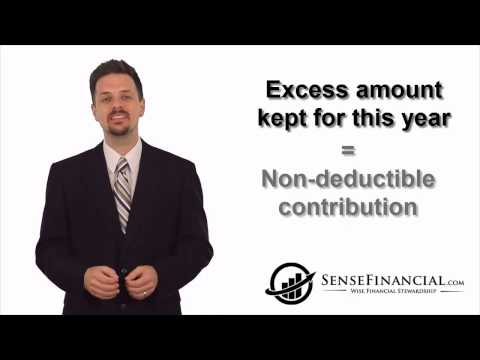 Solo 401k Excess contribution: What to do if you contribute more than the Solo 401k limit
