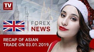 InstaForex tv news: 03.01.2019: Government shutdown in US sparks turmoil