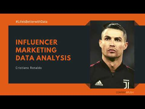 Influencer Marketing Data Analysis  CR7 | Content Krush