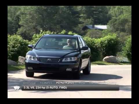 2009 Hyundai Azera Used Car Report