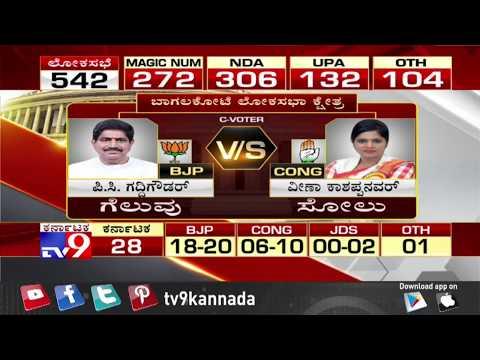 BJP's PC Gaddigoudar Will Win From Bagalkot, C-Voter Prediction