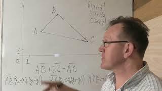 Сложение векторов теорема.