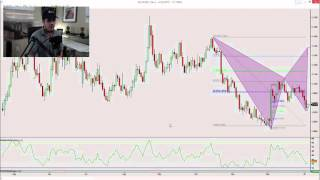 Learn Forex Trading: Harmonic Patterns