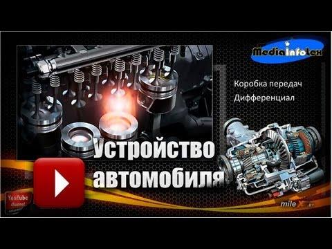 двигатели современных легковых автомобилей