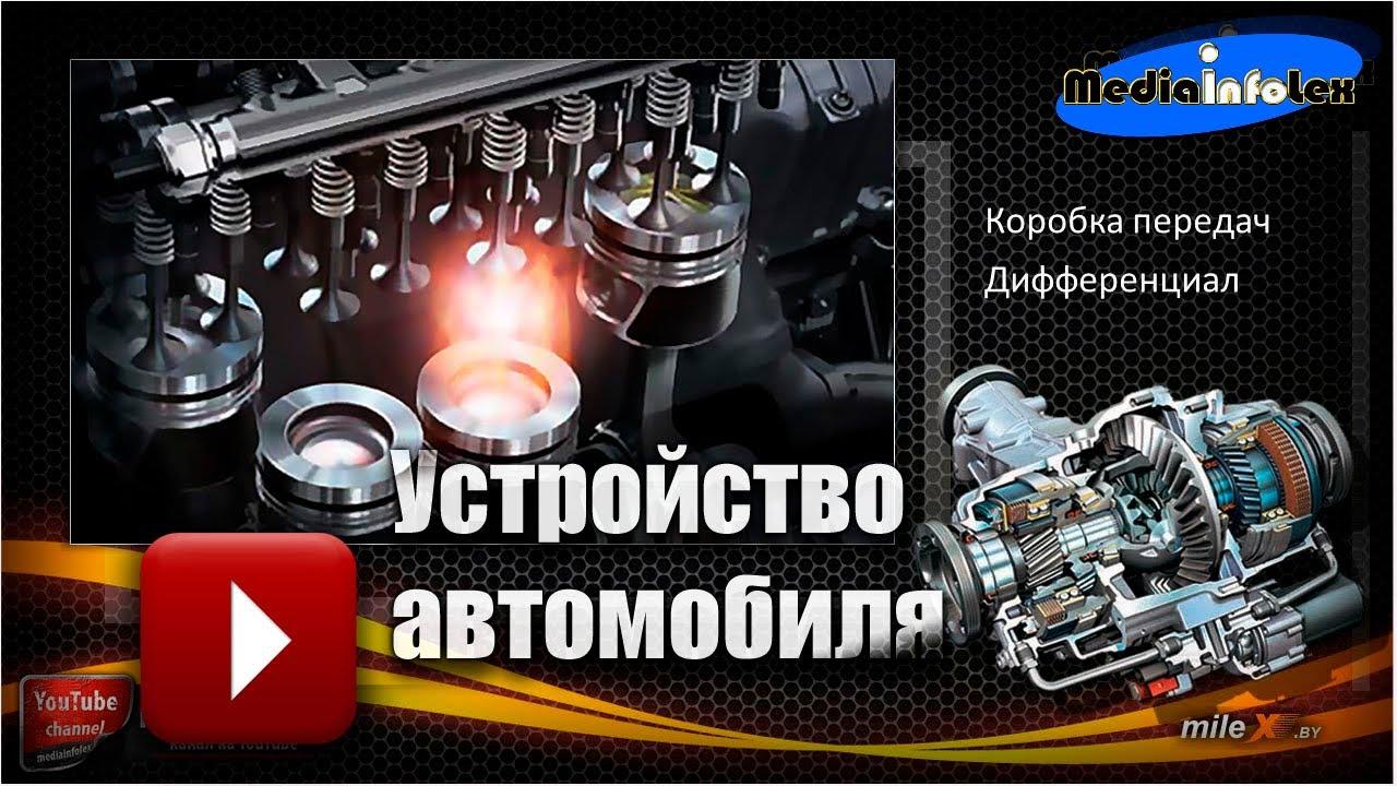 Устройство автомобиля. Двигатель внутреннего сгорания ...