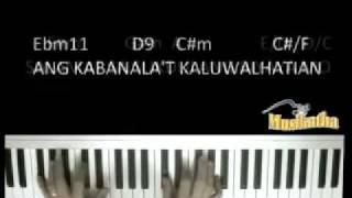 Musikatha - Sukdulang Biyaya Piano Tutorial
