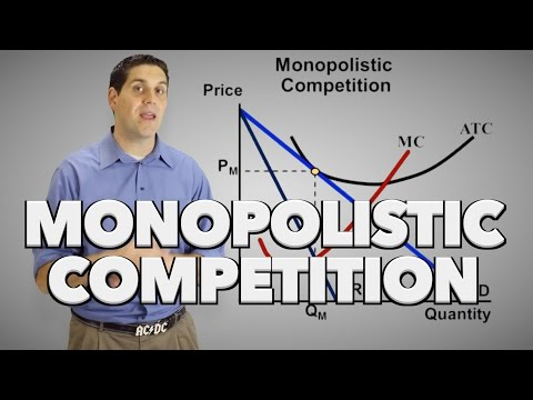 Monopolistic Competition- Short Run and Long Run- Micro 4.12