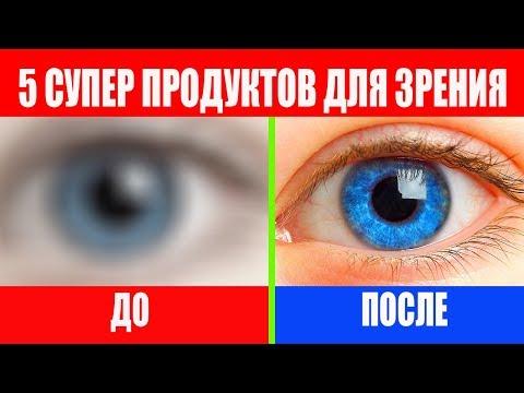 Как Улучшить Зрение. Продукты и Витамины Для Глаз. ЧЕРНИКА