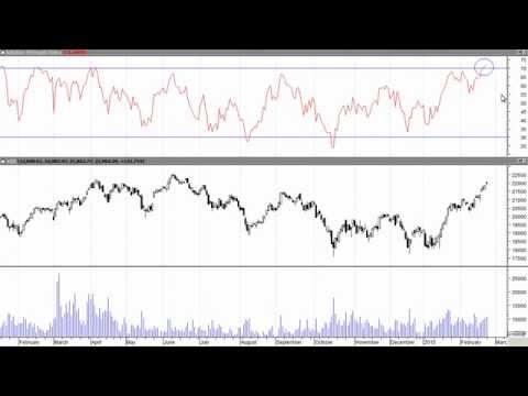 Analisi tecnica del 24 febbraio, focus su Ftse Mib e Nikkei