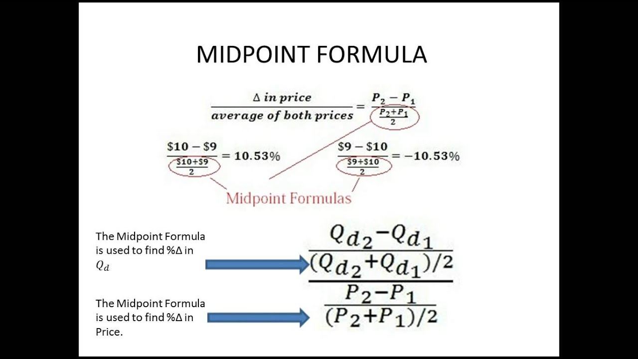 Price Elasticity Of Demand Ped Point Ped Arc Ped Formula W Mid Point Formula Microeconomics Youtube