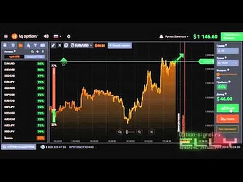 Recommended Reputable Binary Options Outfit: IQOption