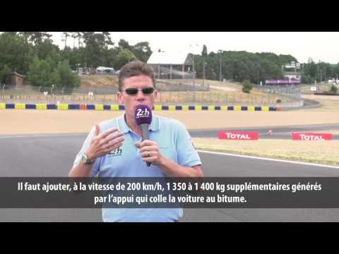 24 Heures du Mans 2017 - La gestion de la vitesse sur le circuit