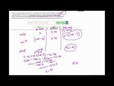 Problem solving using linear equation