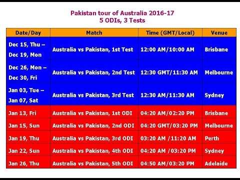 Pakistan Vs. Australia 2016 Schedule & Time Table (5ODIs, 3Tests)