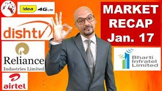 LATEST MARKET NEWS | Idea Share Price | RELIANCE Share | Market Recap | Hindi