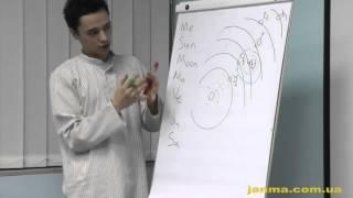 Открытые видео уроки для начинающих - 1 часть