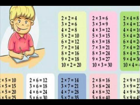 Download Metoda Gjeniale që i ndihmon fëmijët të Mësojnë me Lehtësi Tabelën e Shumëzimit…