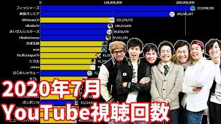 【7月】日本ユーチューバー月間視聴回数ランキングTOP20推移&ヒット動画紹介【日本YouTuber】