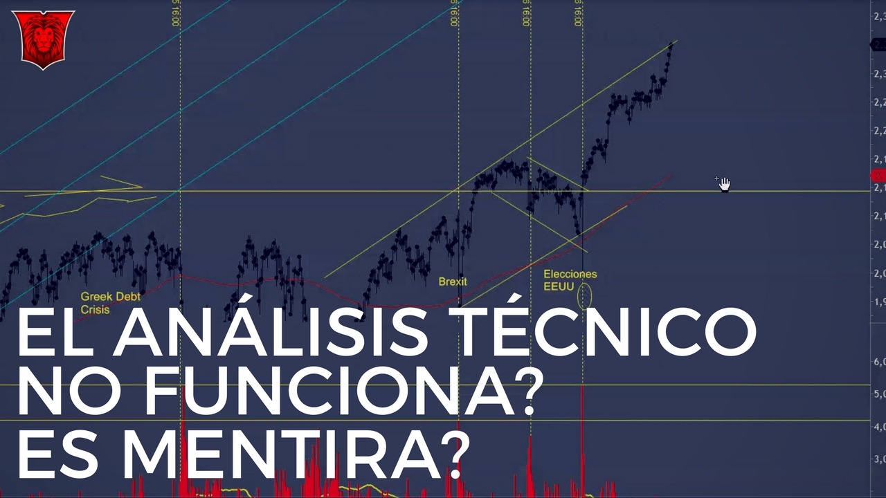 Analisis tecnico forex youtube