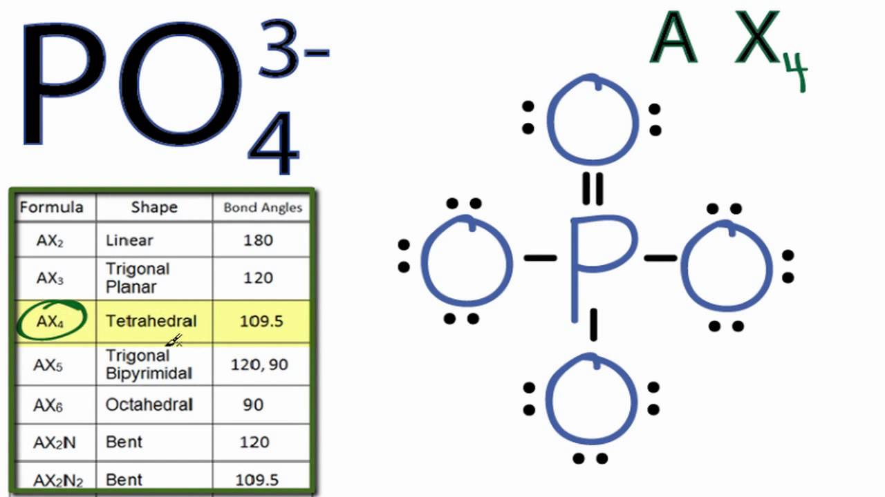 po43 molecular geometry shape and bond angles youtube