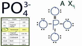 po43 molecular geometry shape and bond angles